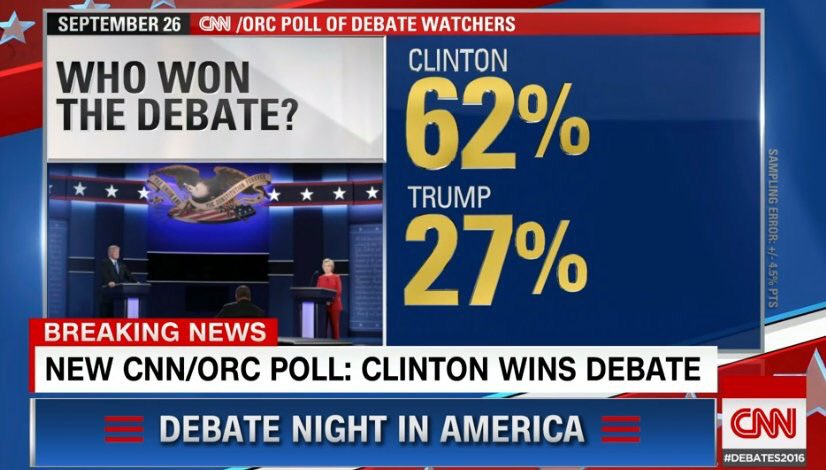 Клинтон vsТрамп. Первые дебаты