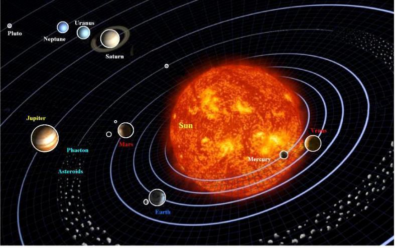 3d solar system modal - photo #20