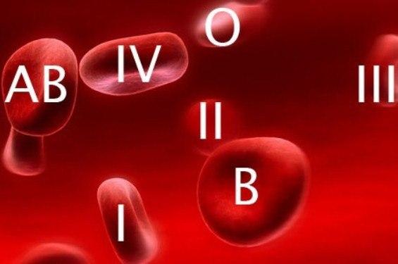 Сенсация! Ученые изобрели бумагу, определяющую группу крови